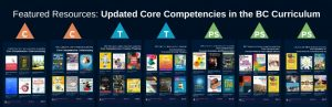 Featured Resources: Updated Core Competencies in the BC Curriculum
